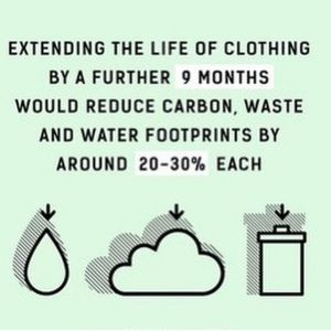 SUSTAINABLE ITEMS💚♻️🌷